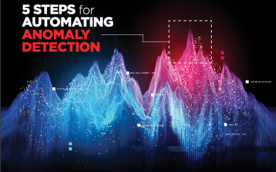 5 Steps for Automating Anomaly Detection