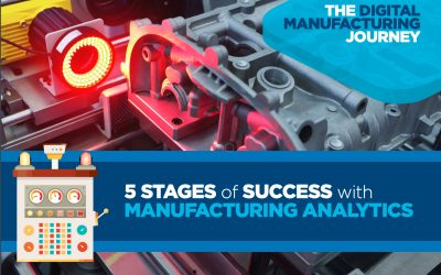 5 Stages of Success with Manufacturing Analytics